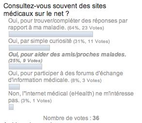 sondage semaine tendance internet sites médical maladie