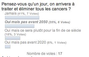 sondage de la semaine : le cancer disparaîtra-t-il un jour ?